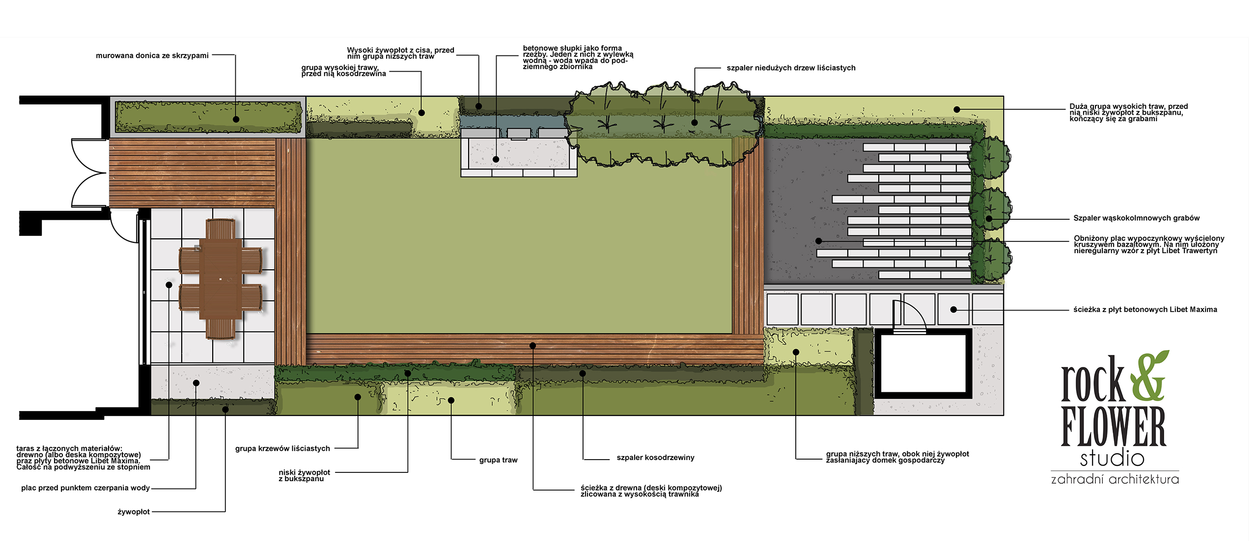 projekt ogrodu przy szeregowcu w Poznaniu rockandflower studio rfstudio ogrody projekty