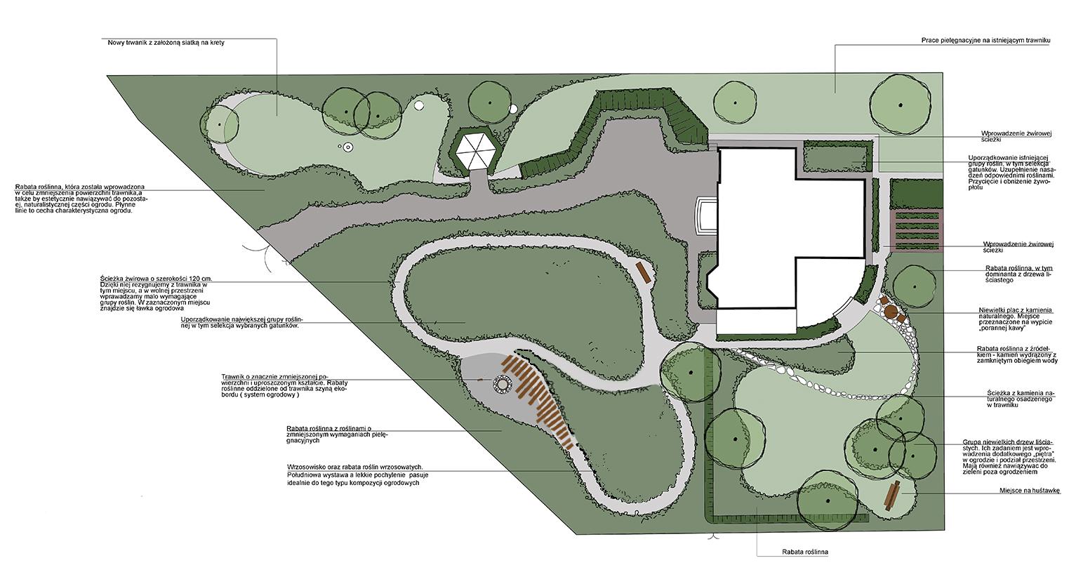 projekt naturalistycznego ogrodu Poznań projektowanie ogrodów Rock&Flower Studio