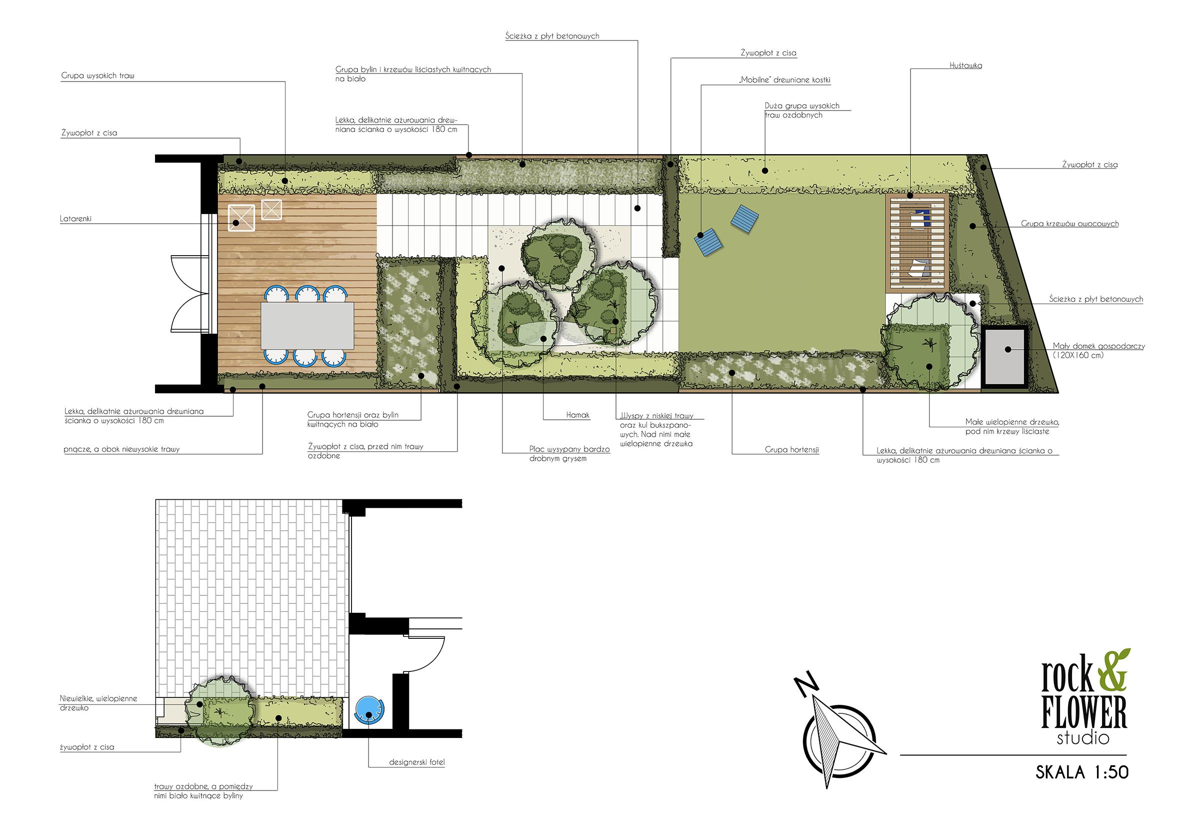 projekt ogrodu przy szeregowcu mały ogród architektura krajobrazu poznań rfstudio rockandflower studio