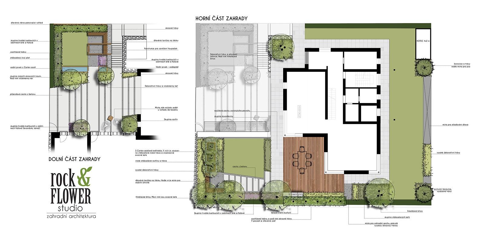 Nowoczesny ogród, projekt nowoczesnego ogrodu, projektowanie ogrodów
