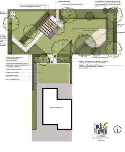 projekt ogrodu rockandflower studio rfstudio projektowanie ogrodów zieleni architektura krajobrazu