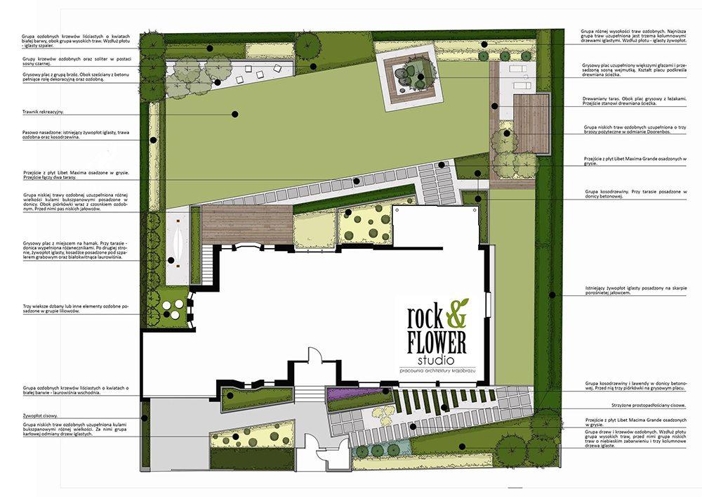 nowoczesny ogrod w poznaniu rezydencja projekt ogrodu architektura krajobraz Rockandflower