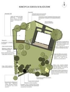 ogród naturalistyczny, tajemniczy ogród , projekt ogrodu