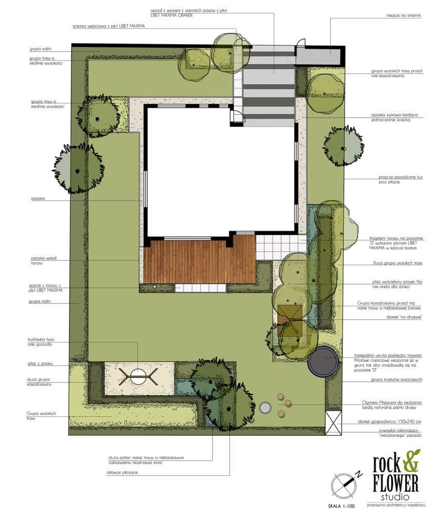 ogrod w stylu skandynawskim Poznań projektowanie ogrodów architektura krajobrazu Rockandflower studio RFSTUDIO