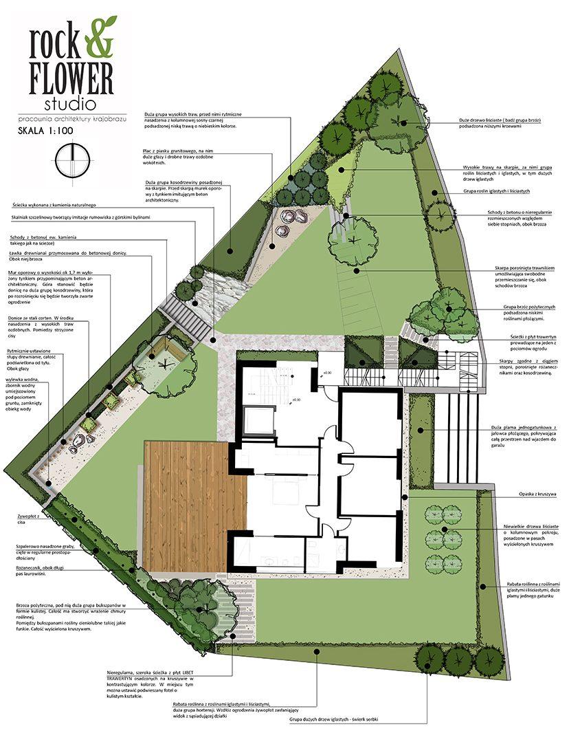 ogród w stylu skandynawskim w Gdyni projektowanie ogrodów nowoczesny ogród Rockandflower Projektowanie ogrodów poznań
