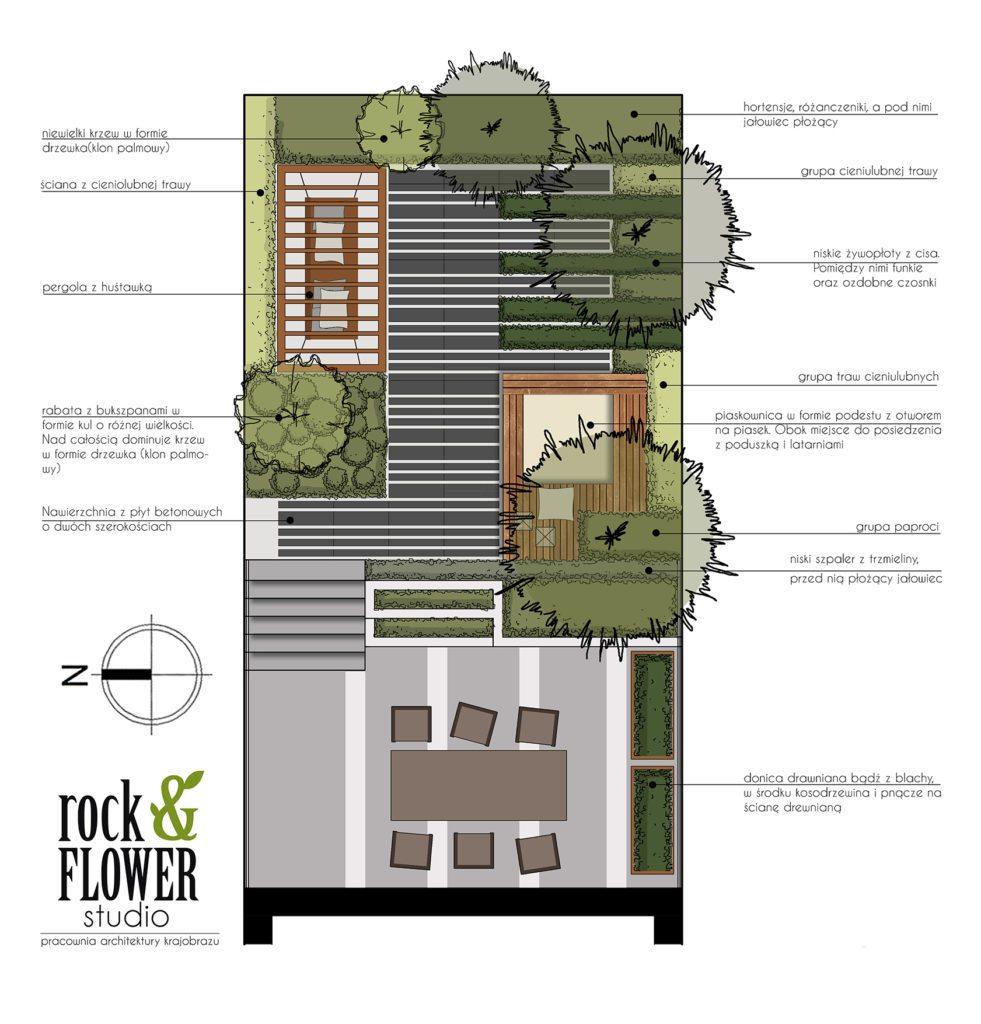 projekt małego ogrodu, ogród bez trawnika, libet projektowanie ogrodów poznań rockandflower studio rfstudio