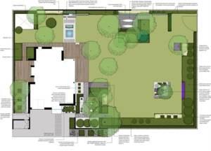 ogród nowoczesny, projekt nowoczesnego ogrodu, ogród geometryczny