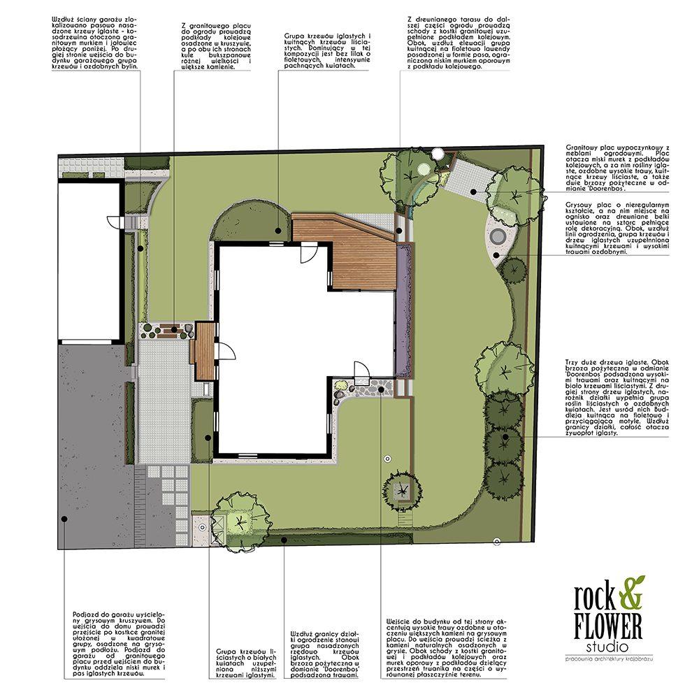 koncepcja projekt ogrodu w Szwecji rockandflowerstudio rfstudio projektowanie ogrodów Poznań