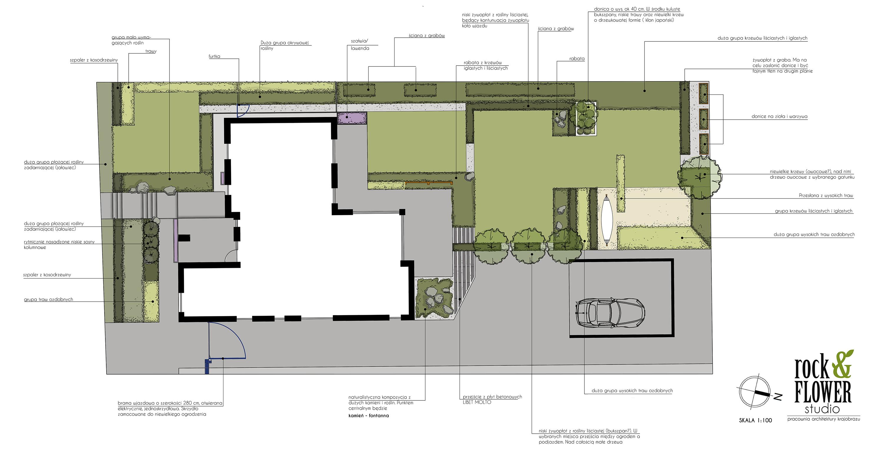 projekt ogrodu rockandflowerstudio rfstudio poznań architekt krajobrazu