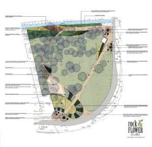 zagospodarowanie zieleni, projekt zieleni publicznej, projekt parku miejskiego
