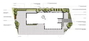 projekt zieleni komercyjnej poznań suchy las rockandflowerstudio rfstudio projektowanie ogrodów nowoczesny ogród