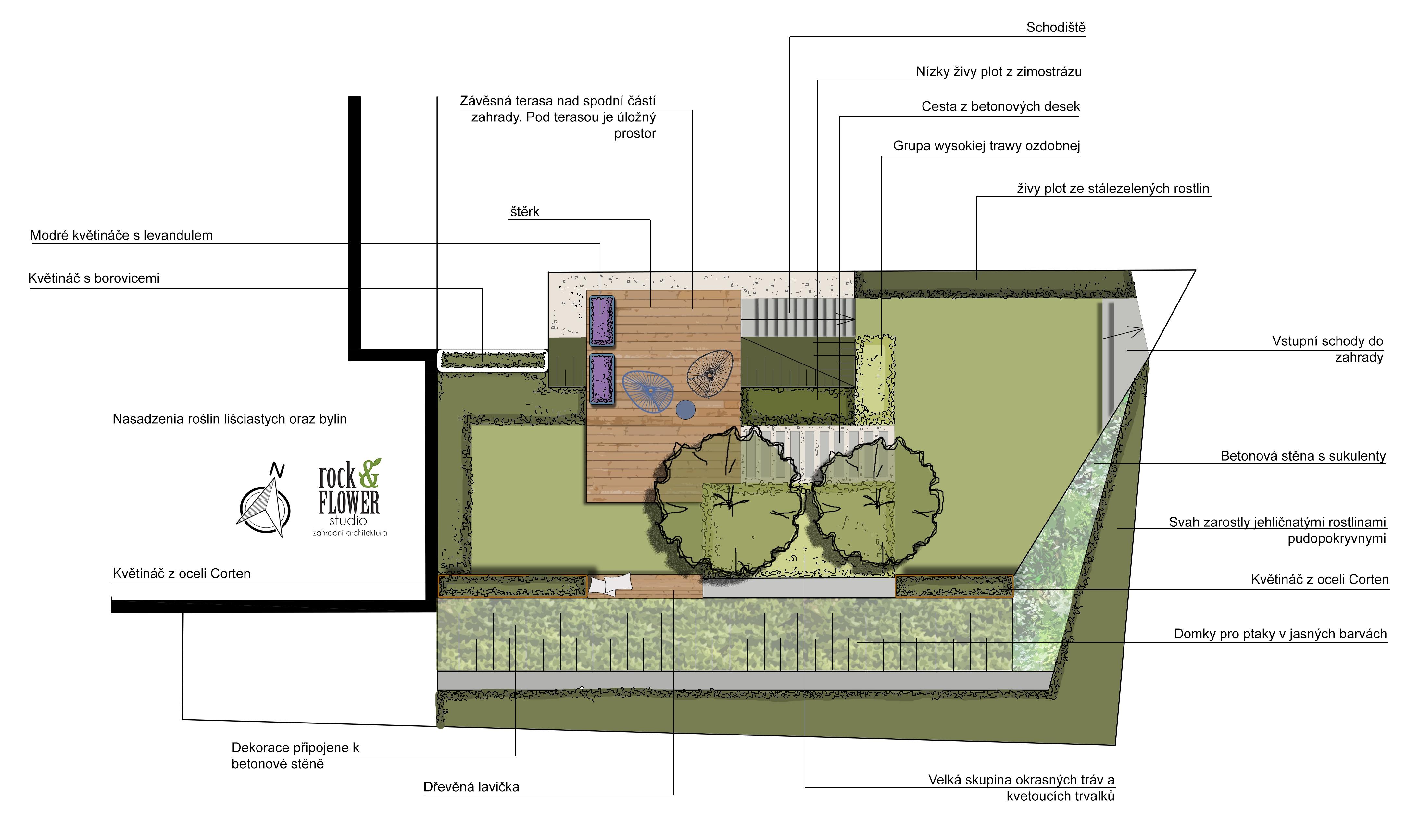 projekt ogrodu Poznań, architekt krajobrazu