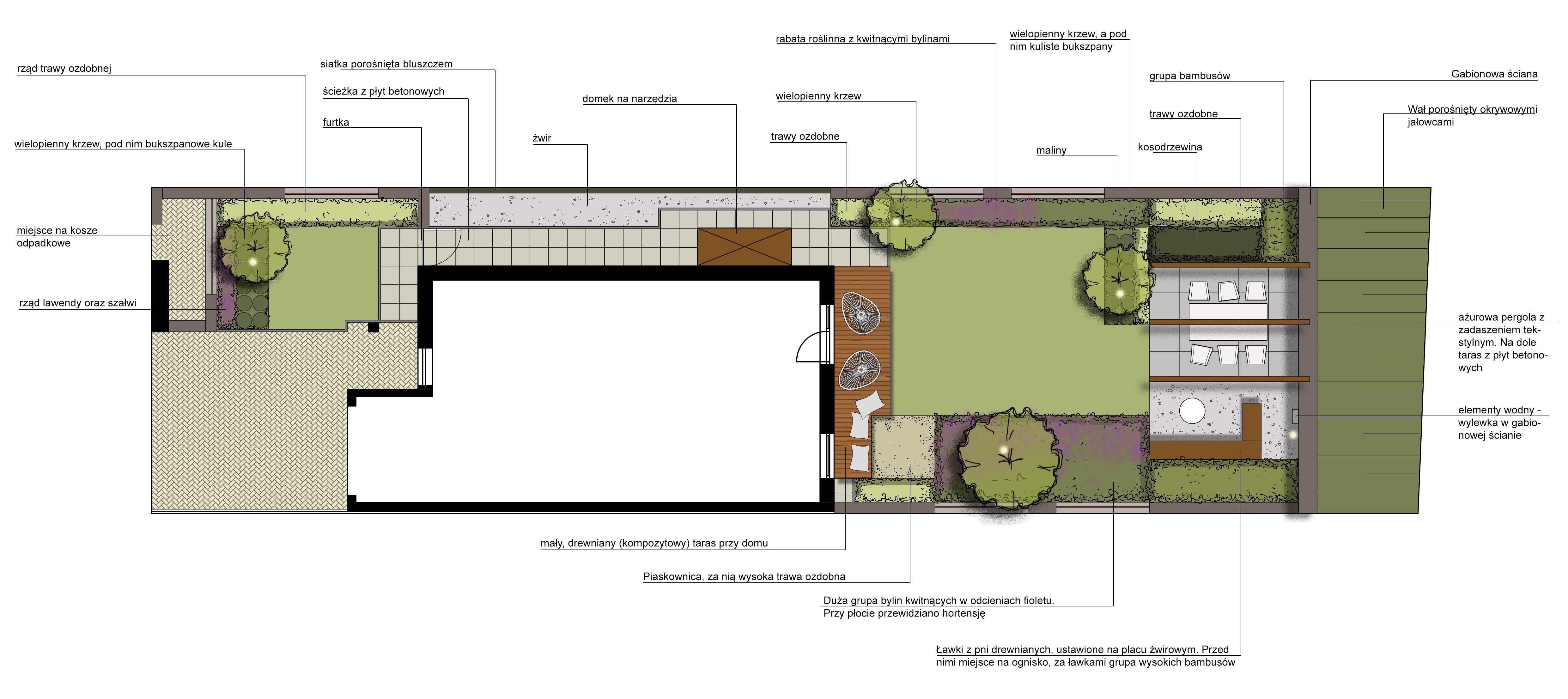 architekt krajobrazu Poznań projektowanie ogrodów