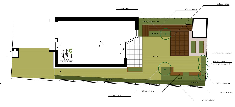 Projektowanie ogrodów Poznań Rock&Flower studio