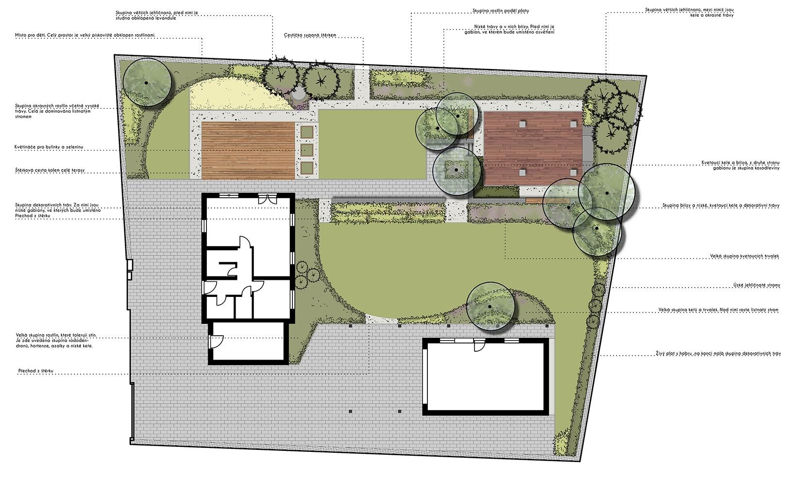 projekt ogrodu, projektowanie ogrodów Poznań, ogrody poznań, architekt krajobrazu Poznań (2)