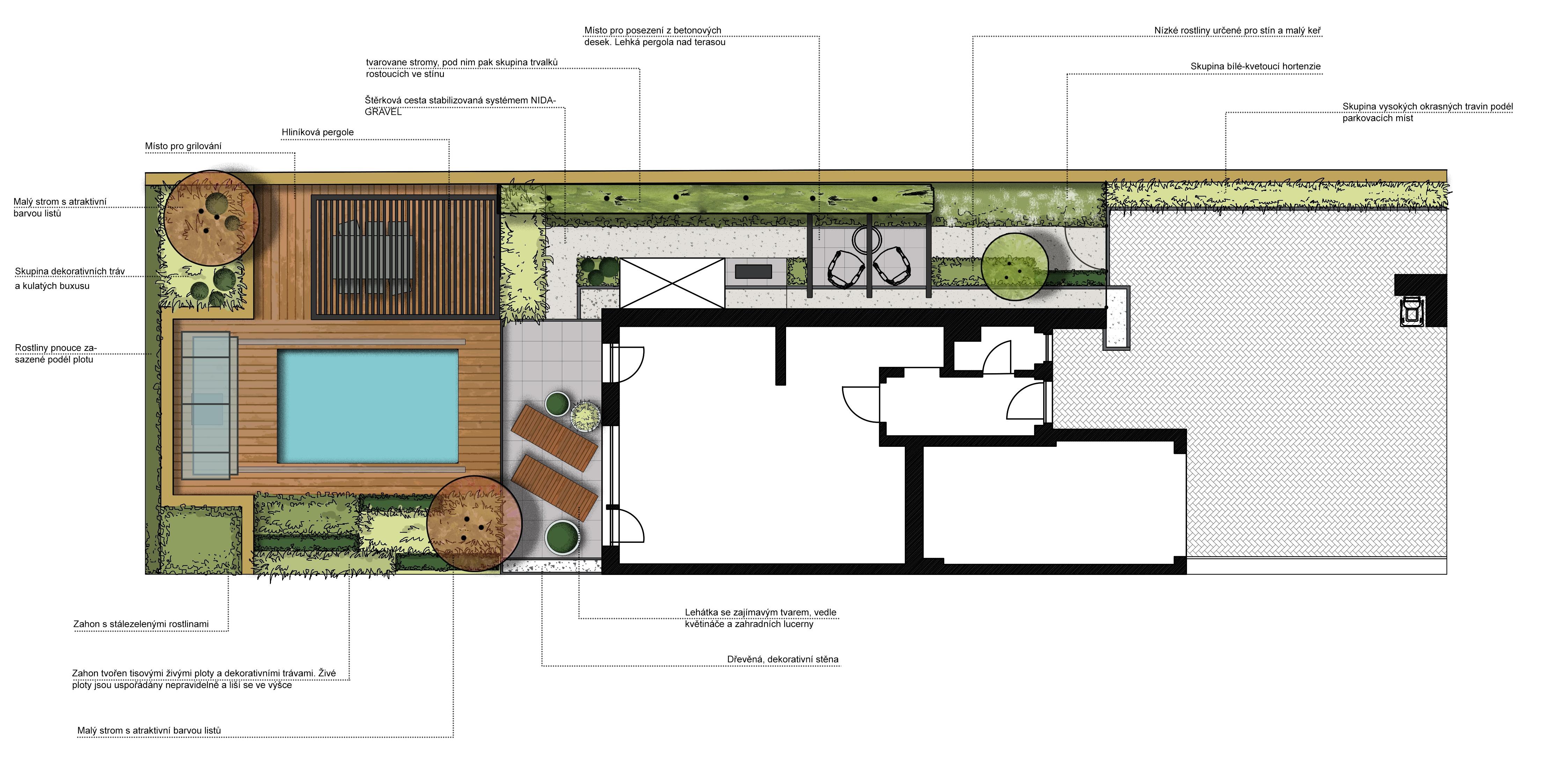 projekty nowoczesnych ogrodów, basen w ogrodzie